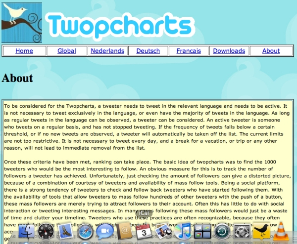 Twopchart